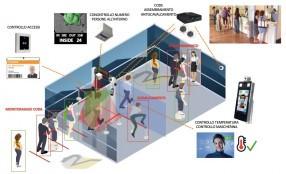 v-PORTAL-2020, il varco di accesso multifunzione per la prevenzione dei contagi