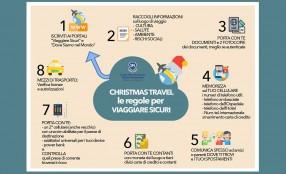 Quasi 10 milioni di italiani in viaggio, ma 8 su 10 non prendono precauzioni per viaggiare in sicurezza