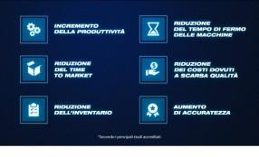 La fabbrica del futuro: possibilità di gestire in remoto sempre più attività attraverso l'IoT e la realtà aumentata